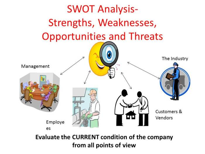 Illustration of eyeball looking at managment, employees, customers, vendors and the industry for a SWOT analysis